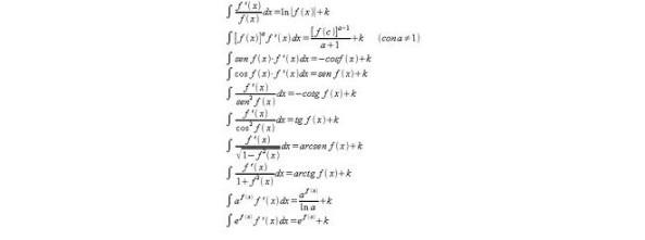 Formula matematica integrali