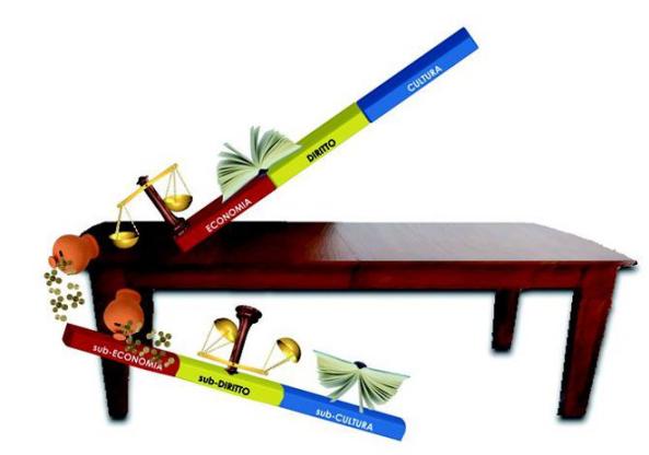 2-tavolo
